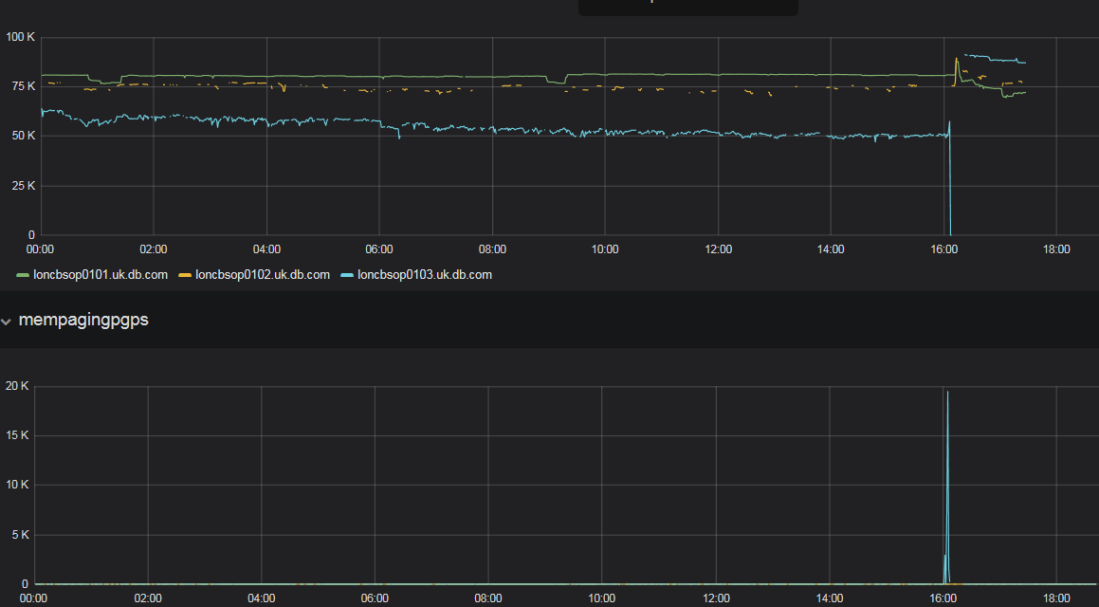 swapping_grafana_cropped