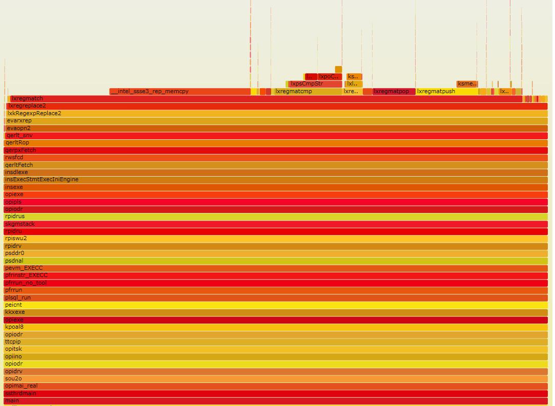 flame_graph_slow_parse